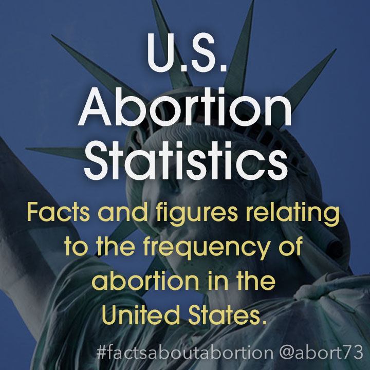 U.S. Abortion Statistics: Facts and figures relating to the frequency of abortion in the United States.