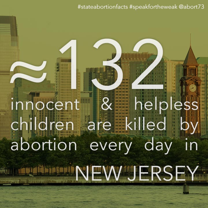 ≈ 132 innocent & helpless children are killed by abortion every day in New Jersey